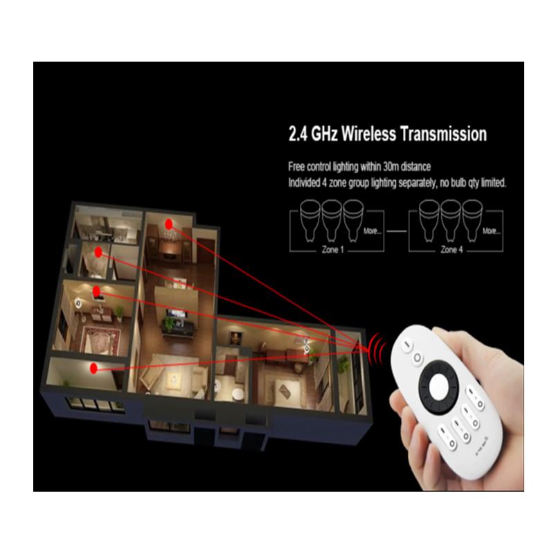 9217-mi-light paneel 4 zone control