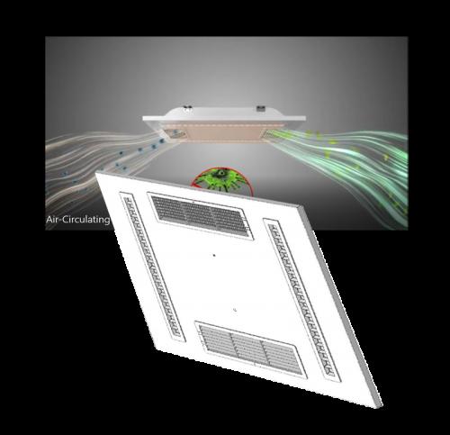 Led Paneel UV-C luchtzuivering - 5050-sll-uv-c